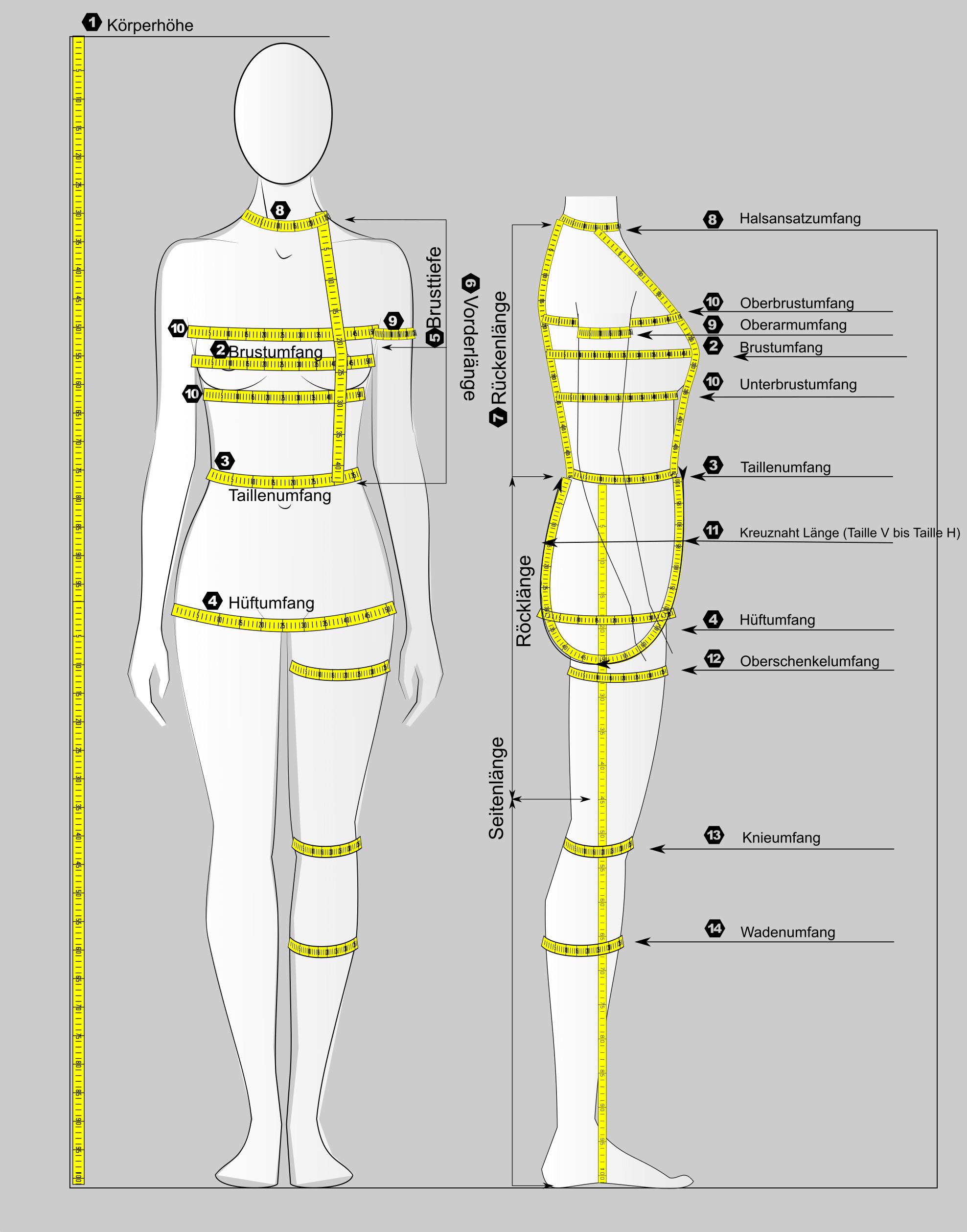 richtig maßnehmen - tinalisa